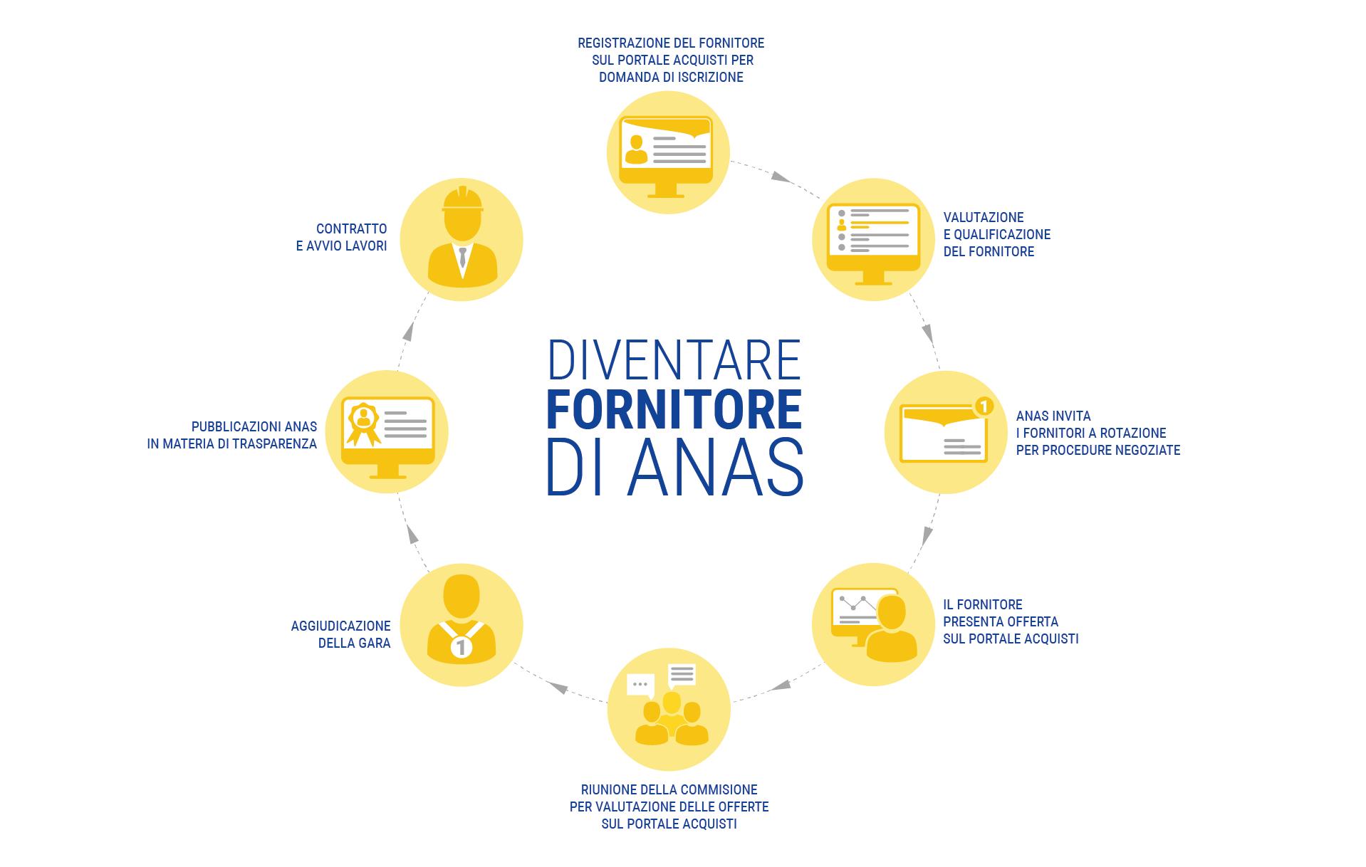 Infografica_ANAS_03