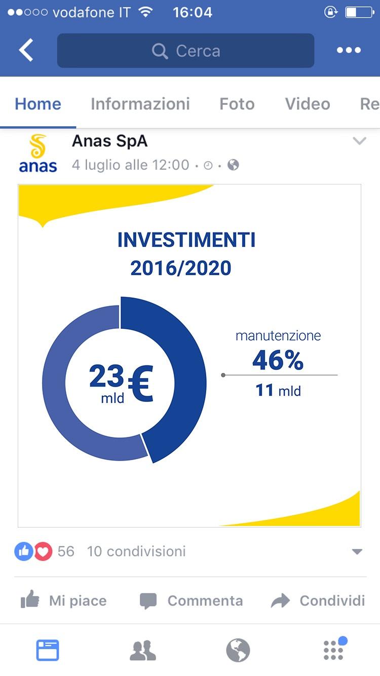 Infografica_ANAS_FB_01