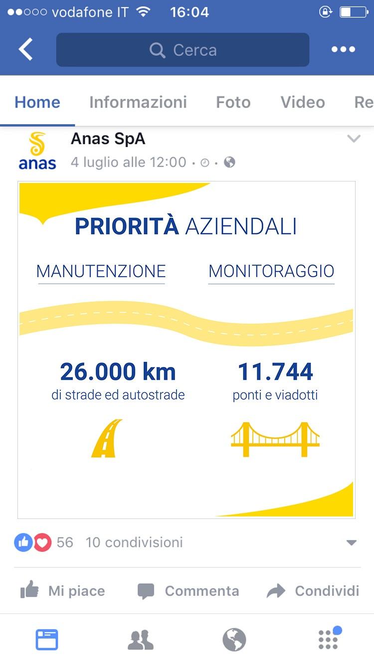 Infografica_ANAS_FB_02
